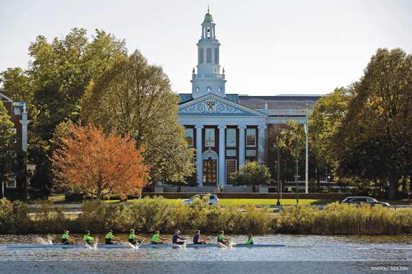 Top 10 Business Schools In The Americas