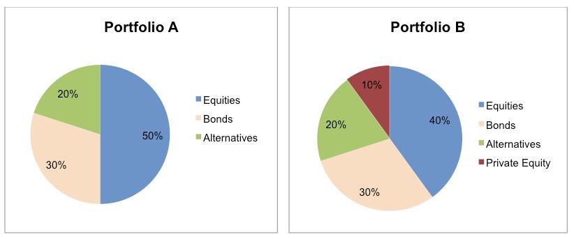 Credit suisse alternative liquid trading strategies (alts)