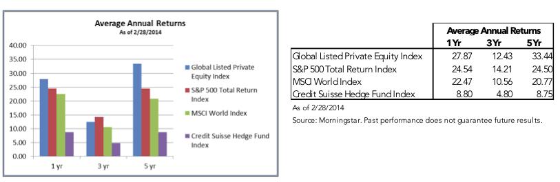 Alternative liquid trading strategies credit suisse